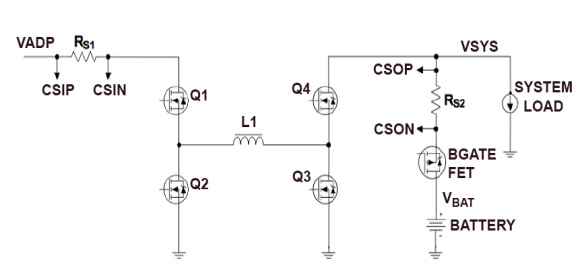 Figure 1: an external N-Channel MOSFET bridge that uses one transistor pair in a buck arrangement and the second pair in a boost configuration