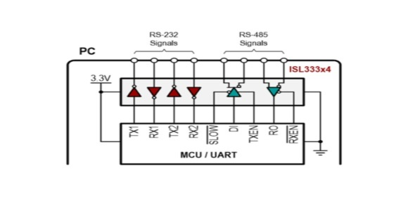 Figure 7. Networking multiple RS-232 equipment via RS-232 to RS-485 converters