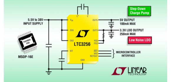 Linear Technology UK Limited - High voltage dual output step-down