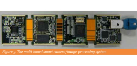 Figure 3: The multi-board smart camera/image-processing system