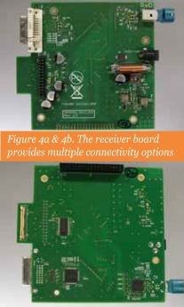 Figure 4a & 4b. The receiver board provides multiple connectivity options.