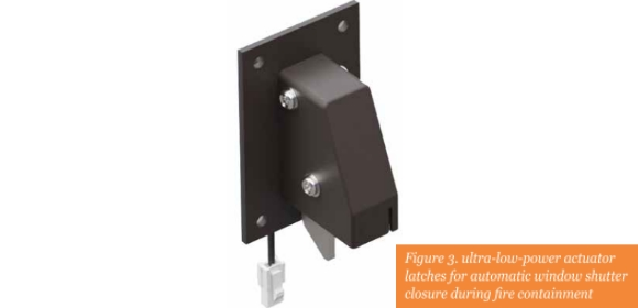 Figure 3. Ultra-low-power actuator  latches for automatic window shutter closure during fire containment