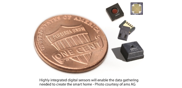 Credit: ams AG | Highly integrated digital sensors will enable the data gathering needed to create the smart home.