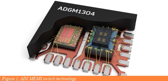 Figure 1. ADI MEMS switch technology