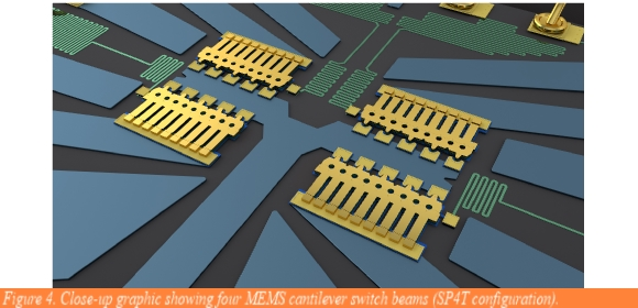 Figure 4. Close-up graphic showing four MEMS cantilever switch beams (SP4T configuration).
