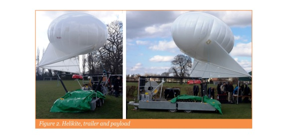 Figure 2. Helikite, trailer and payload
