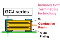 Murata Structural Innovations Reduce Capacitor Cracking