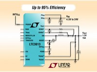 Linear Technology's LTC3613 is a high frequency controlled on-time synchronous step-down DC/DC converter with differential output voltage sensing and clock synchronisation