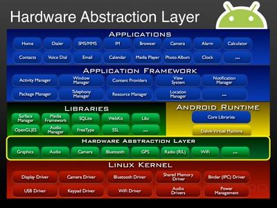 Kontron - Comprehensive software support reduces design-in effort