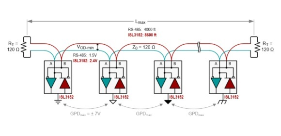 How to simplify industrial PC interfaces