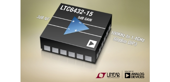 An Ultralow Distortion 15dB Gain Wideband Differential Amplifier Extends Outstanding Dynamic Range to Low Frequencies