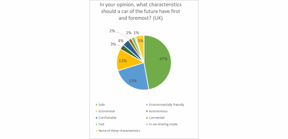 Clarion-YouGov-Survey-Results