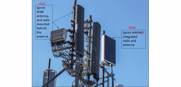 Figure 1. Sprint massive MIMO antenna [Source-John Saw, Sprint CTO]