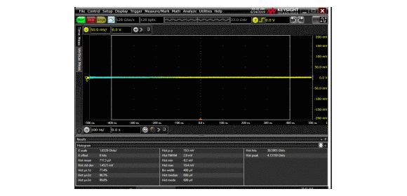 Figure 2. Example of a noise floor measurement on an oscilloscope