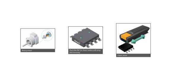 Melexis_EMC-EMI & magnetic sensing in modern automotive applications_IMC & rotary & linear sensors