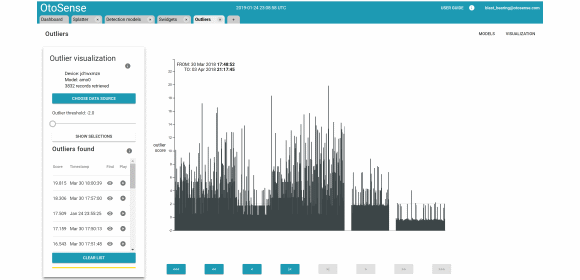 Figure 5. Sound analytics over time in the OtoSense Outlier visualisation