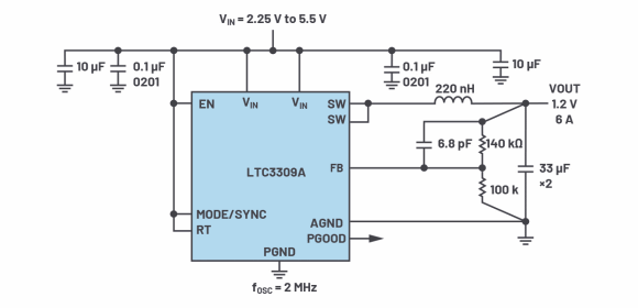 Figure 3. The LTC3309A application schematic, delivering 6 A at 1.2 V from a 2.25 V to 5 V input